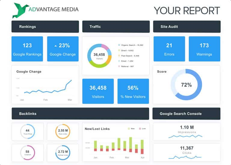 SEO report agency analytics