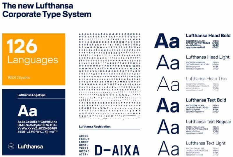 lufthansa_new_type font